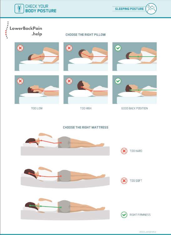 Correct sleeping ergonomics and mattress selection